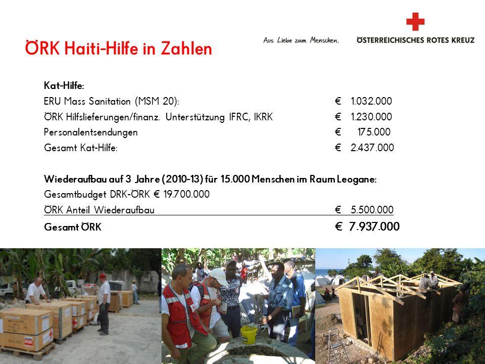 ÖRK Haiti-Hilfe in Zahlen Kat-Hilfe: ERU Mass Sanitation (MSM 20): 1.032.000 ÖRK Hilfslieferungen/finanz. Unterstützung IFRC, IKRK 1.230.000 Personale