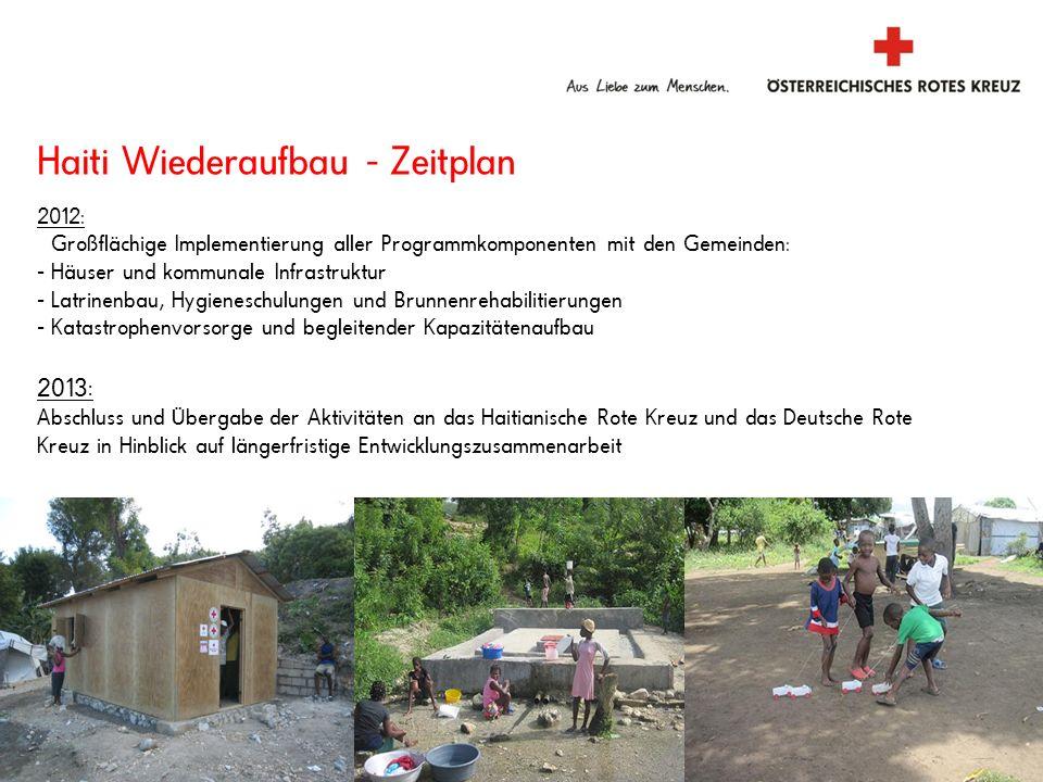 Haiti Wiederaufbau - Zeitplan 2012: Großflächige Implementierung aller Programmkomponenten mit den Gemeinden: - Häuser und kommunale Infrastruktur - L