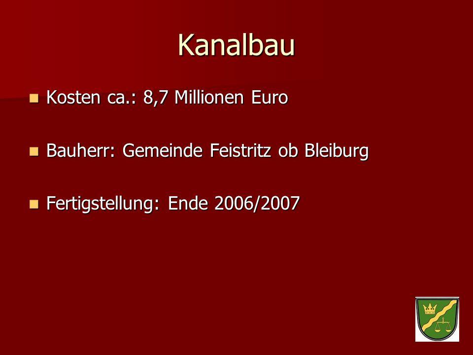 Kanalbau Kosten ca.: 8,7 Millionen Euro Kosten ca.: 8,7 Millionen Euro Bauherr: Gemeinde Feistritz ob Bleiburg Bauherr: Gemeinde Feistritz ob Bleiburg Fertigstellung: Ende 2006/2007 Fertigstellung: Ende 2006/2007