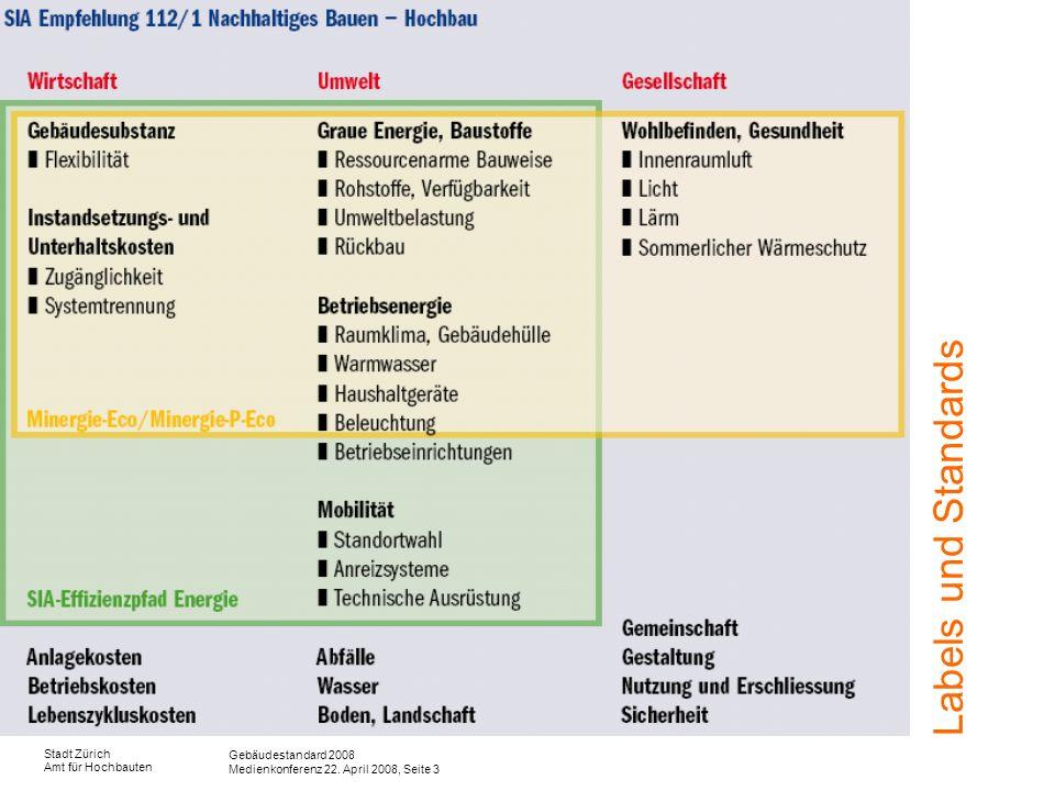 Gebäudestandard 2008 Medienkonferenz 22. April 2008, Seite 3 Stadt Zürich Amt für Hochbauten Labels und Standards