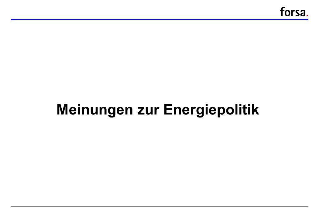 forsa. Q1422/24680.1 04/11 Ma/Bü Meinungen zur Energiepolitik