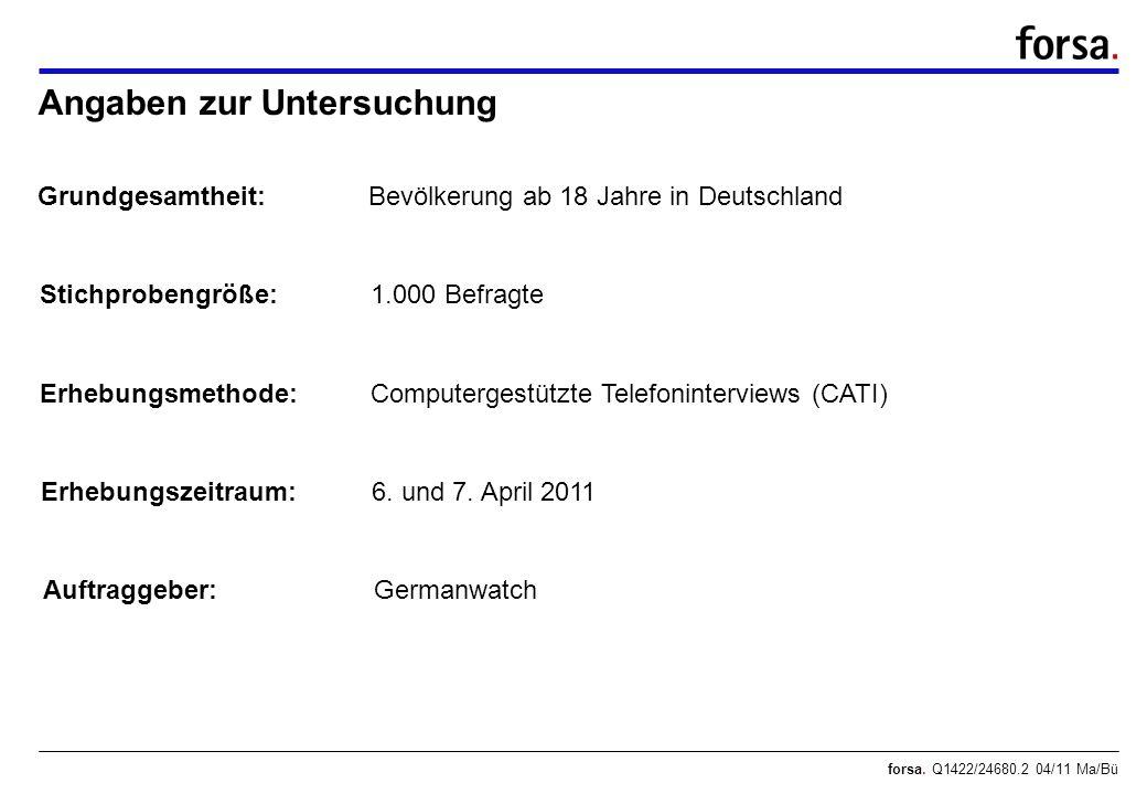 forsa. Q1422/24680.2 04/11 Ma/Bü Grundgesamtheit:Bevölkerung ab 18 Jahre in Deutschland Stichprobengröße:1.000 Befragte Erhebungsmethode:Computergestü