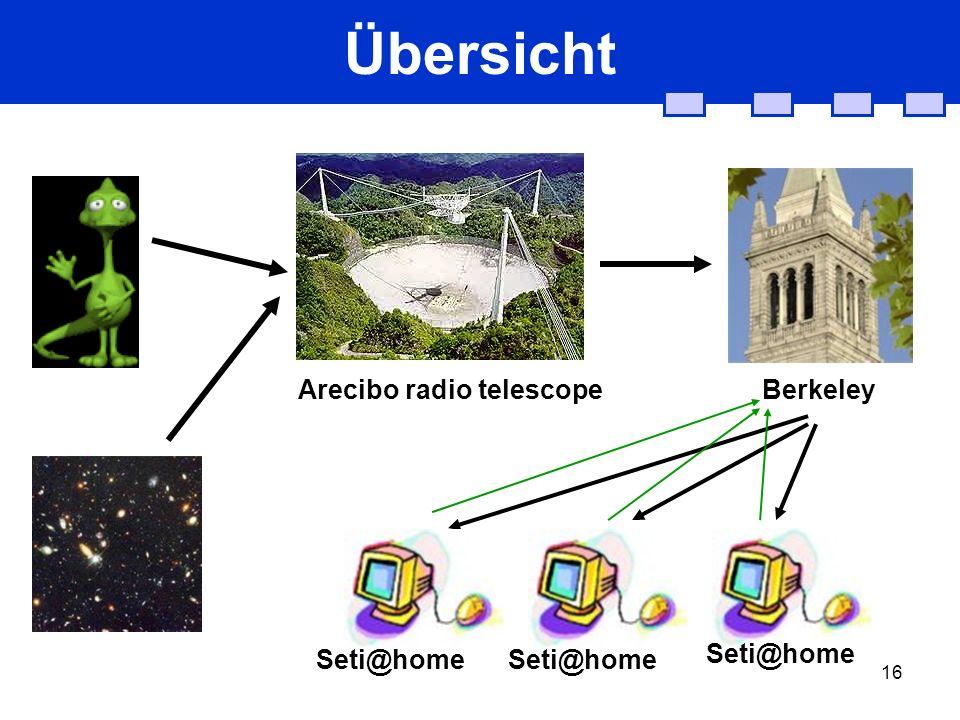 16 Übersicht Berkeley Arecibo radio telescope Seti@home