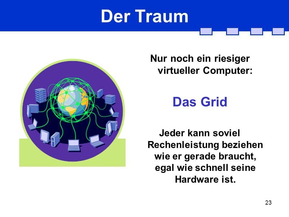 23 Der Traum Nur noch ein riesiger virtueller Computer: Das Grid Jeder kann soviel Rechenleistung beziehen wie er gerade braucht, egal wie schnell seine Hardware ist.