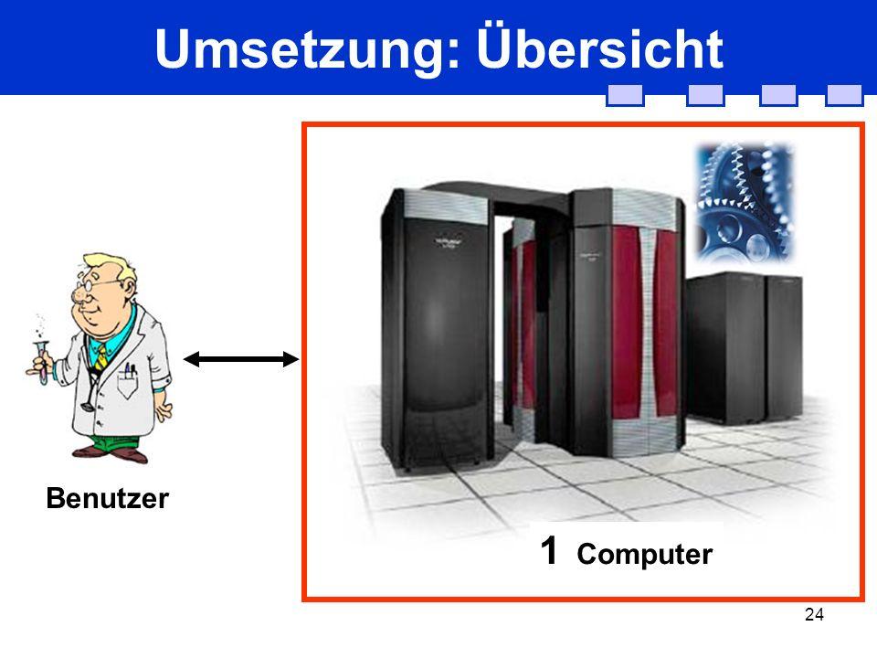 24 Umsetzung: Übersicht Benutzer 1 Computer