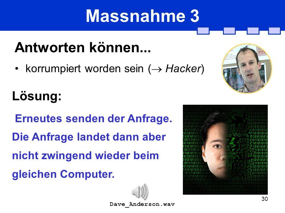 30 Massnahme 3 Antworten können... korrumpiert worden sein ( Hacker) Lösung: Erneutes senden der Anfrage. Die Anfrage landet dann aber nicht zwingend