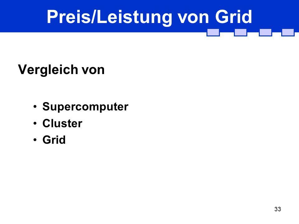 33 Preis/Leistung von Grid Vergleich von Supercomputer Cluster Grid