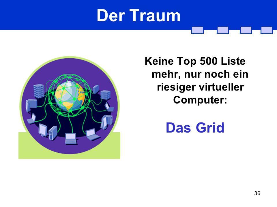 36 Der Traum Keine Top 500 Liste mehr, nur noch ein riesiger virtueller Computer: Das Grid