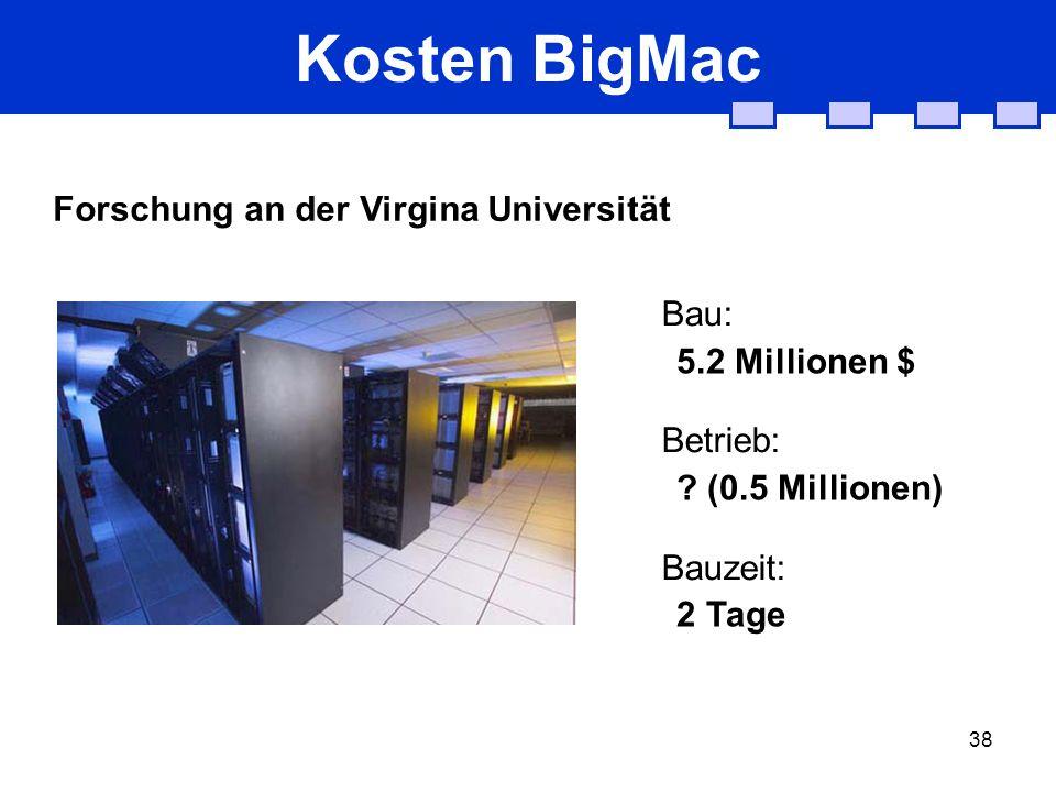 38 Kosten BigMac Bau: Betrieb: Bauzeit: Forschung an der Virgina Universität 5.2 Millionen $ ? (0.5 Millionen) 2 Tage