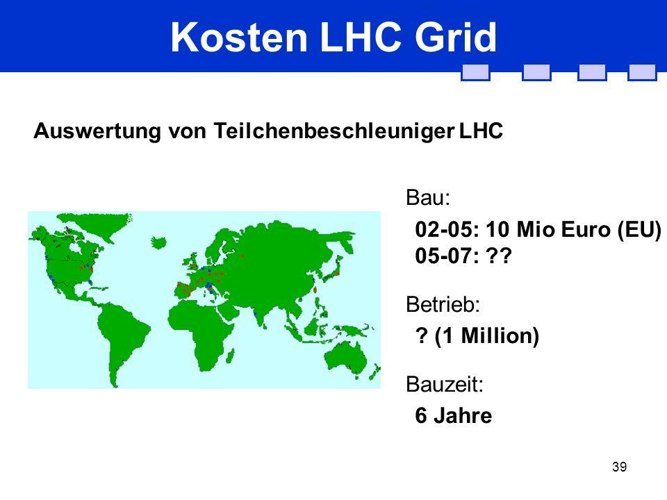 39 Kosten LHC Grid Auswertung von Teilchenbeschleuniger LHC Bau: Betrieb: Bauzeit: 02-05: 10 Mio Euro (EU) 05-07: ?? ? (1 Million) 6 Jahre