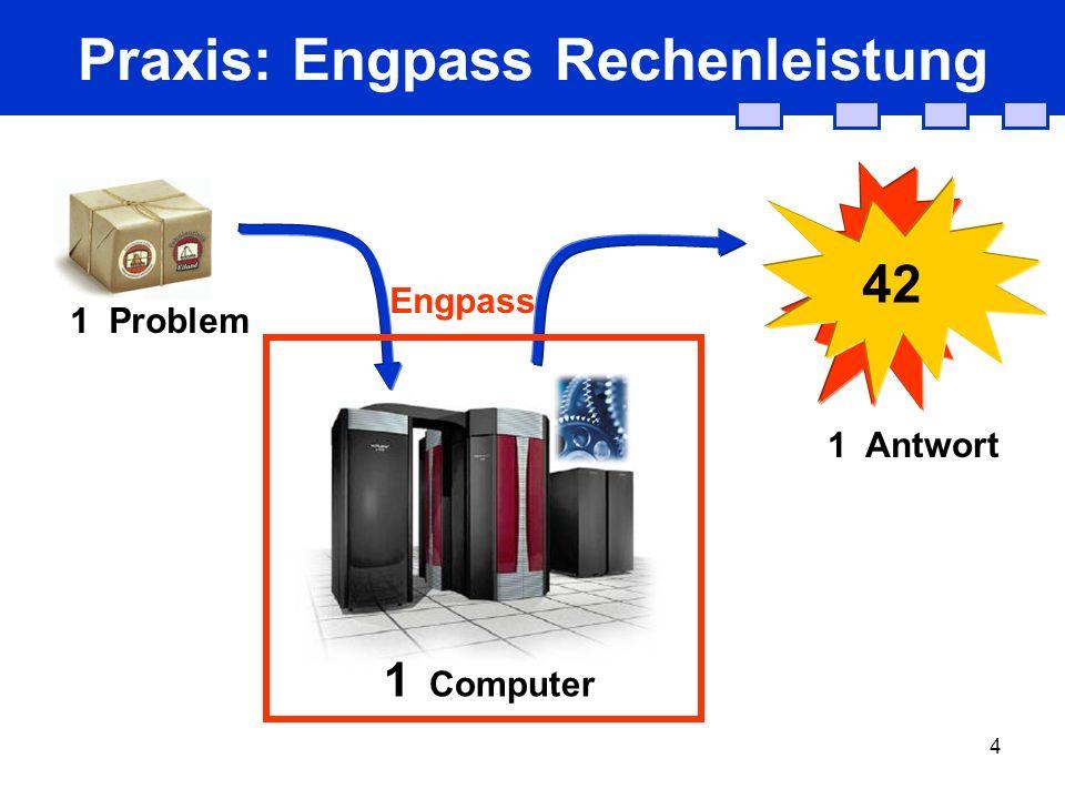 35 Top 500 Zukunft (2007).OrganisationHardware/ProzessorPeak 1 CERN Schweiz u.a.