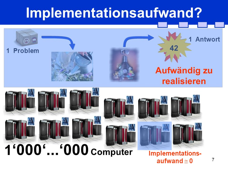 7 Implementationsaufwand.