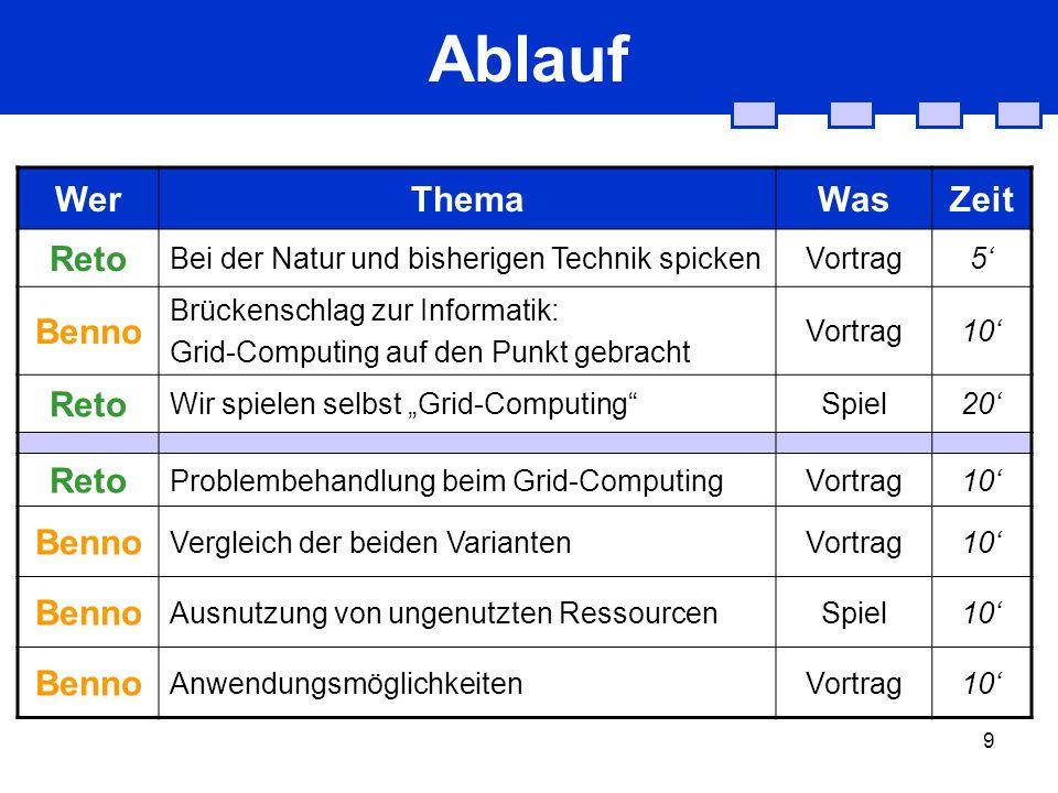 9 Ablauf WerThemaWasZeit Reto Bei der Natur und bisherigen Technik spickenVortrag5 Benno Brückenschlag zur Informatik: Grid-Computing auf den Punkt ge