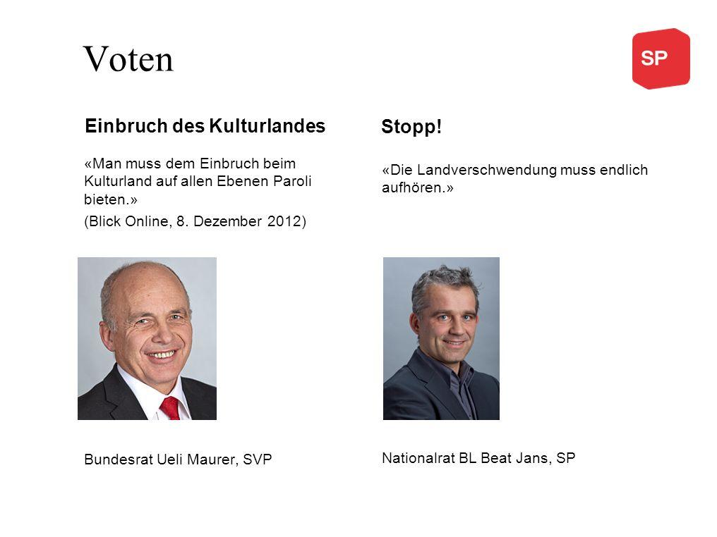 Voten «Man muss dem Einbruch beim Kulturland auf allen Ebenen Paroli bieten.» (Blick Online, 8. Dezember 2012) Bundesrat Ueli Maurer, SVP «Die Landver