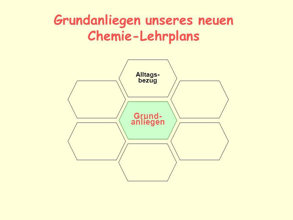 Grund- anliegen Alltags- bezug Grundanliegen unseres neuen Chemie-Lehrplans