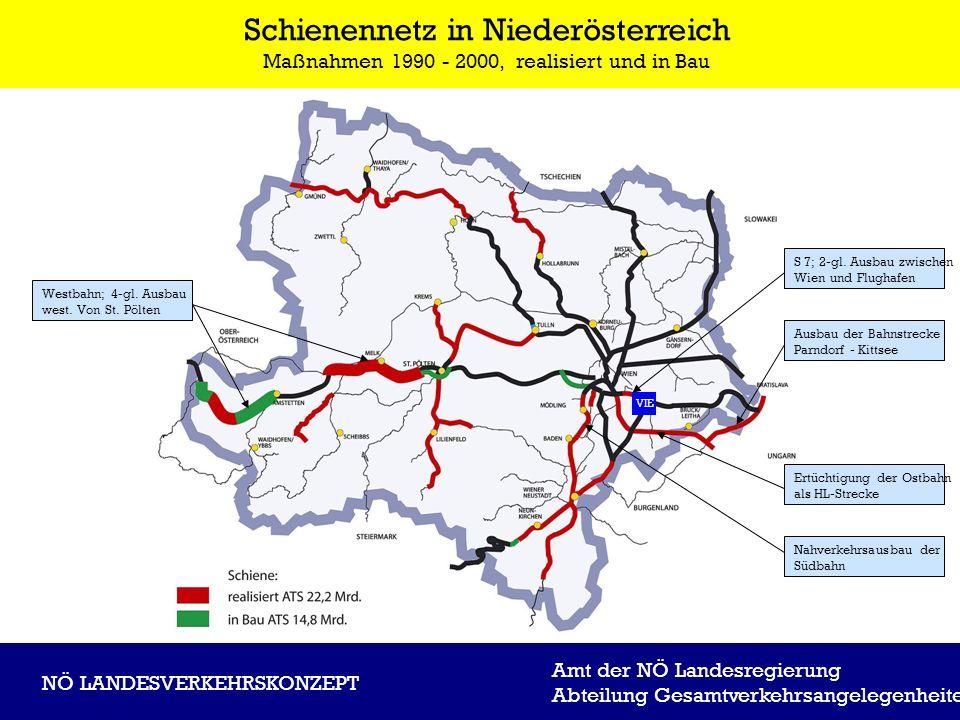 Schienennetz in Niederösterreich Maßnahmen 1990 - 2000, realisiert und in Bau Amt der NÖ Landesregierung Abteilung Gesamtverkehrsangelegenheiten NÖ LA