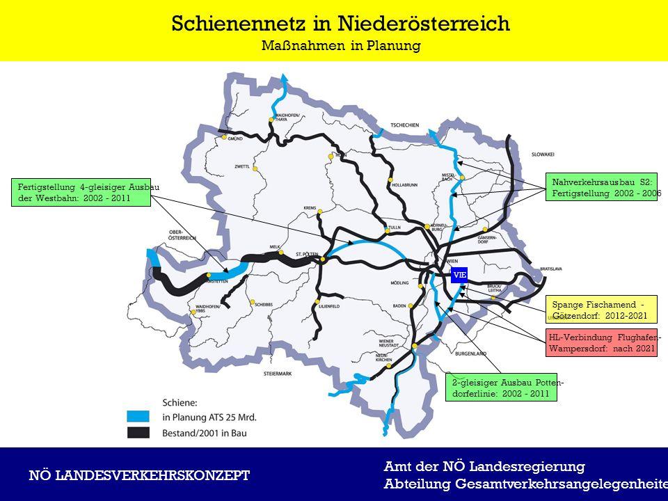 Amt der NÖ Landesregierung Abteilung Gesamtverkehrsangelegenheiten NÖ LANDESVERKEHRSKONZEPT Schienennetz in Niederösterreich Maßnahmen in Planung Fert