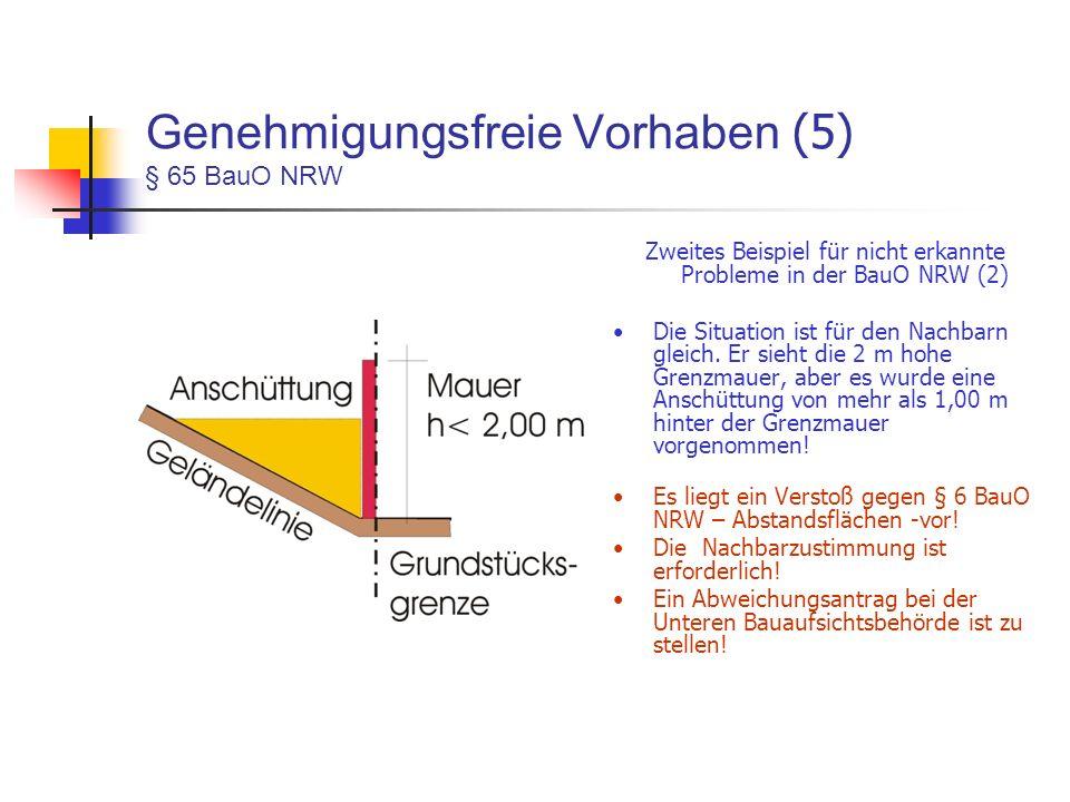 Genehmigungsfreie Vorhaben (5) § 65 BauO NRW Zweites Beispiel für nicht erkannte Probleme in der BauO NRW (2) Die Situation ist für den Nachbarn gleich.