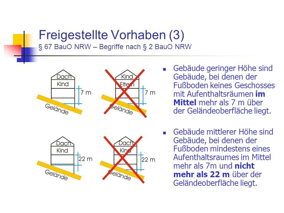 Freigestellte Vorhaben (3) § 67 BauO NRW – Begriffe nach § 2 BauO NRW Gebäude geringer Höhe sind Gebäude, bei denen der Fußboden keines Geschosses mit Aufenthaltsräumen im Mittel mehr als 7 m über der Geländeoberfläche liegt.