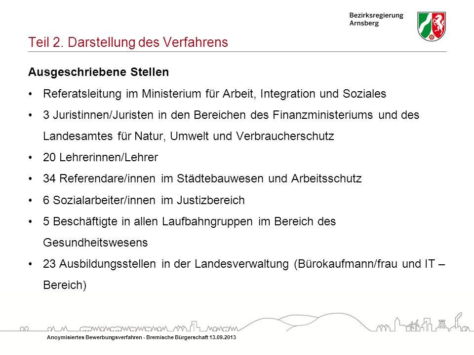 Teil 2. Darstellung des Verfahrens Ausgeschriebene Stellen Referatsleitung im Ministerium für Arbeit, Integration und Soziales 3 Juristinnen/Juristen