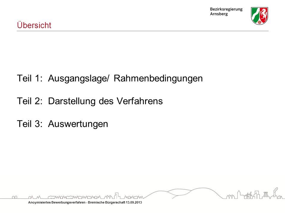 Übersicht Teil 1: Ausgangslage/ Rahmenbedingungen Teil 2: Darstellung des Verfahrens Teil 3: Auswertungen Anoymisiertes Bewerbungsverfahren - Bremisch