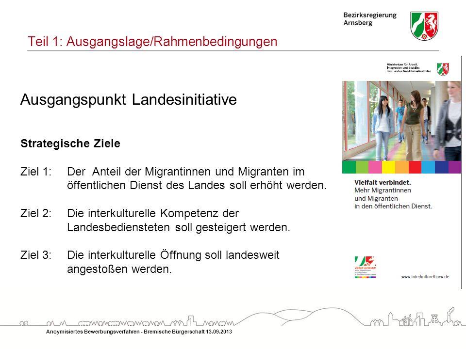 Teil 1: Ausgangslage/Rahmenbedingungen Ausgangspunkt Landesinitiative Strategische Ziele Ziel 1: Der Anteil der Migrantinnen und Migranten im öffentli