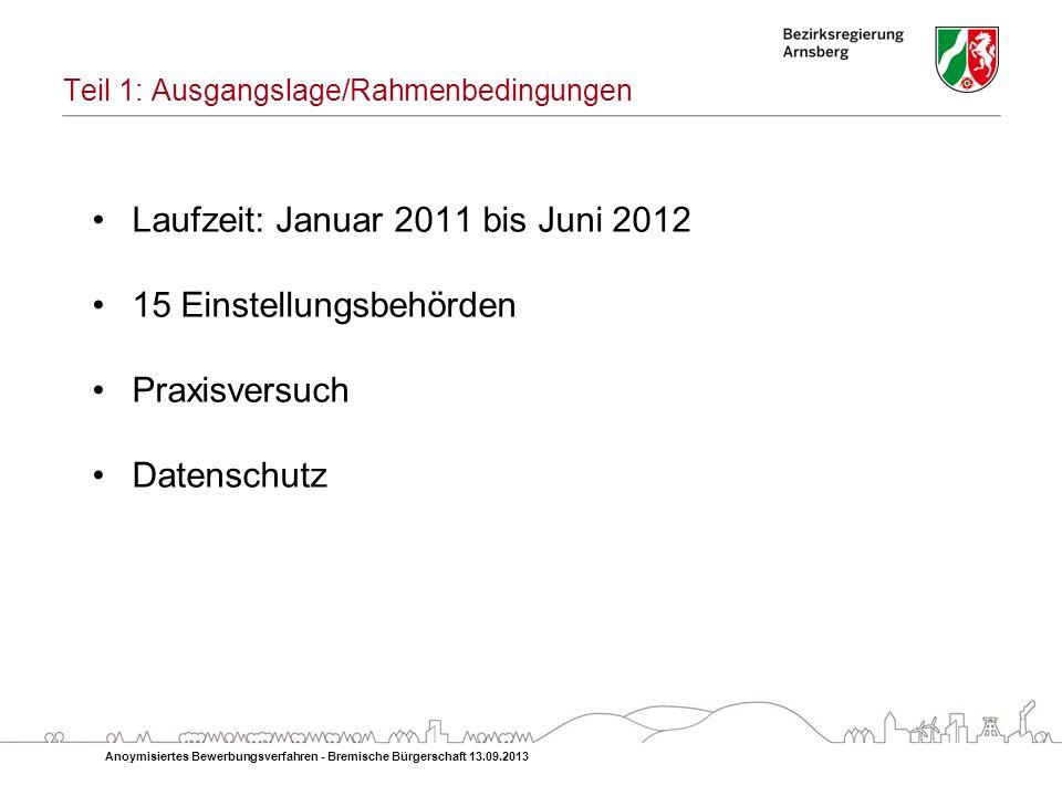 Laufzeit: Januar 2011 bis Juni 2012 15 Einstellungsbehörden Praxisversuch Datenschutz Anoymisiertes Bewerbungsverfahren - Bremische Bürgerschaft 13.09