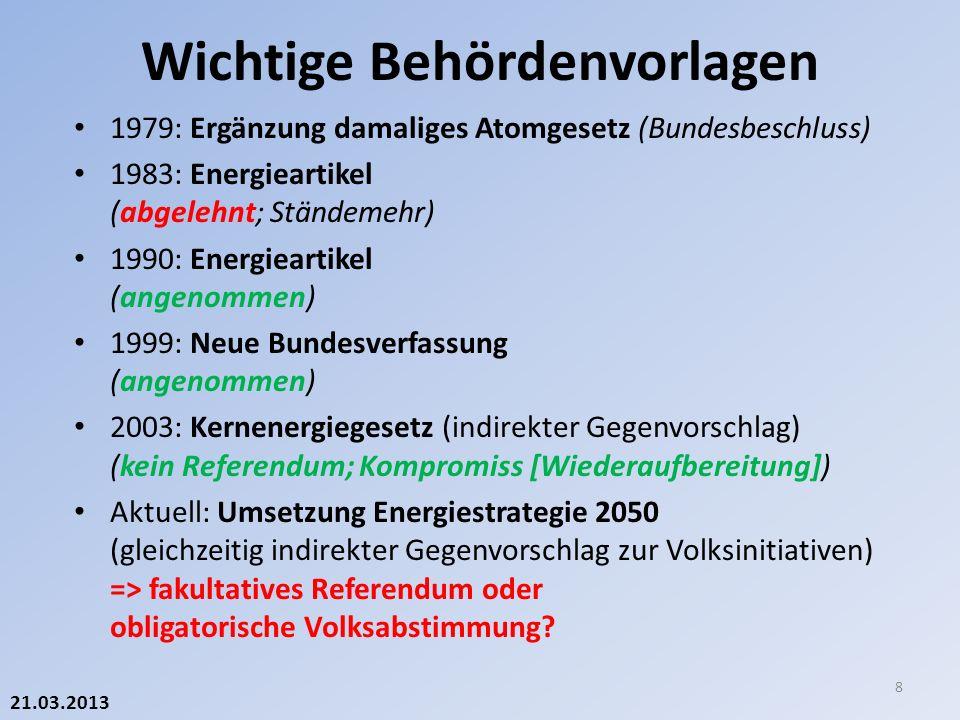21.03.2013 Wichtige Behördenvorlagen 1979: Ergänzung damaliges Atomgesetz (Bundesbeschluss) 1983: Energieartikel (abgelehnt; Ständemehr) 1990: Energieartikel (angenommen) 1999: Neue Bundesverfassung (angenommen) 2003: Kernenergiegesetz (indirekter Gegenvorschlag) (kein Referendum; Kompromiss [Wiederaufbereitung]) Aktuell: Umsetzung Energiestrategie 2050 (gleichzeitig indirekter Gegenvorschlag zur Volksinitiativen) => fakultatives Referendum oder obligatorische Volksabstimmung.