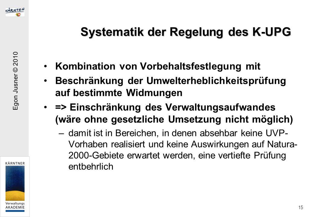 Egon Jusner © 2010 15 Systematik der Regelung des K-UPG Kombination von Vorbehaltsfestlegung mit Beschränkung der Umwelterheblichkeitsprüfung auf bestimmte Widmungen => Einschränkung des Verwaltungsaufwandes (wäre ohne gesetzliche Umsetzung nicht möglich) –damit ist in Bereichen, in denen absehbar keine UVP- Vorhaben realisiert und keine Auswirkungen auf Natura- 2000-Gebiete erwartet werden, eine vertiefte Prüfung entbehrlich