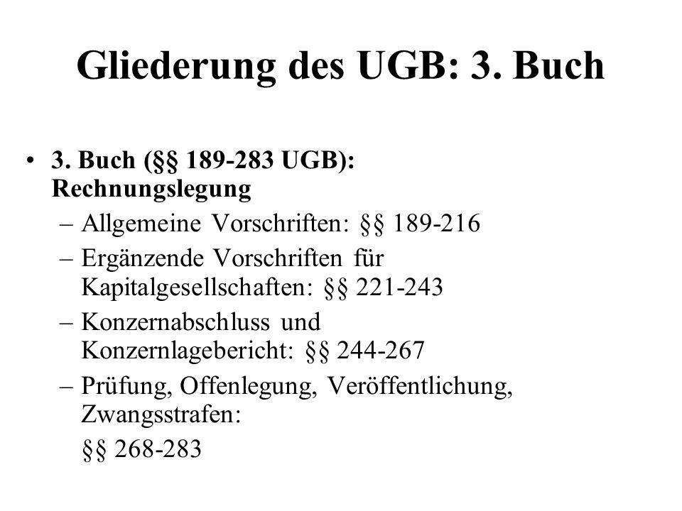 Gliederung des UGB: 3. Buch 3. Buch (§§ 189-283 UGB): Rechnungslegung –Allgemeine Vorschriften: §§ 189-216 –Ergänzende Vorschriften für Kapitalgesells