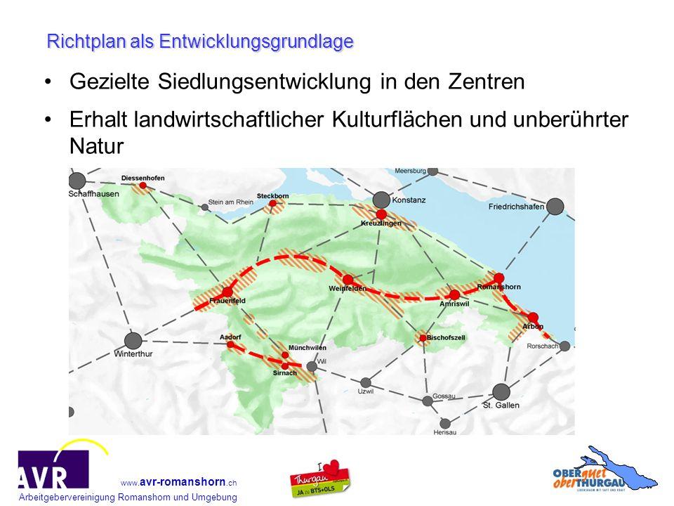 Arbeitgebervereinigung Romanshorn und Umgebung www. avr-romanshorn.ch Gezielte Siedlungsentwicklung in den Zentren Erhalt landwirtschaftlicher Kulturf