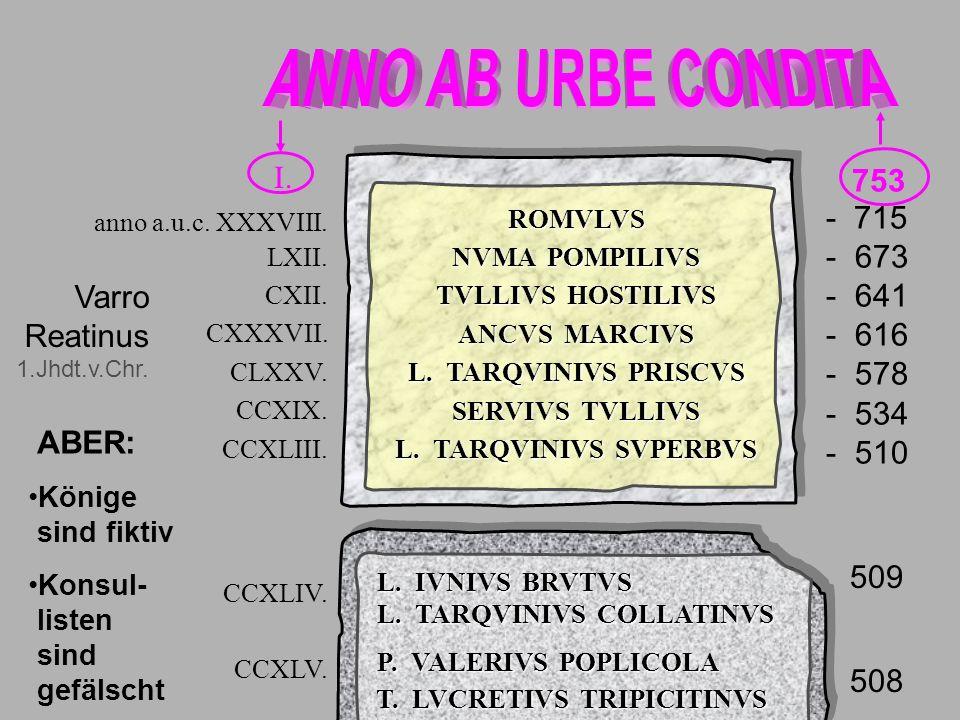 Sagen8Datum von verschiedenen Autoren angegebene Gründungsdaten 1100 1090 814 753 751 747 728 v. Chr. Varro Reatinus 1.Jhdt.v.Chr. Antiquitates rerum