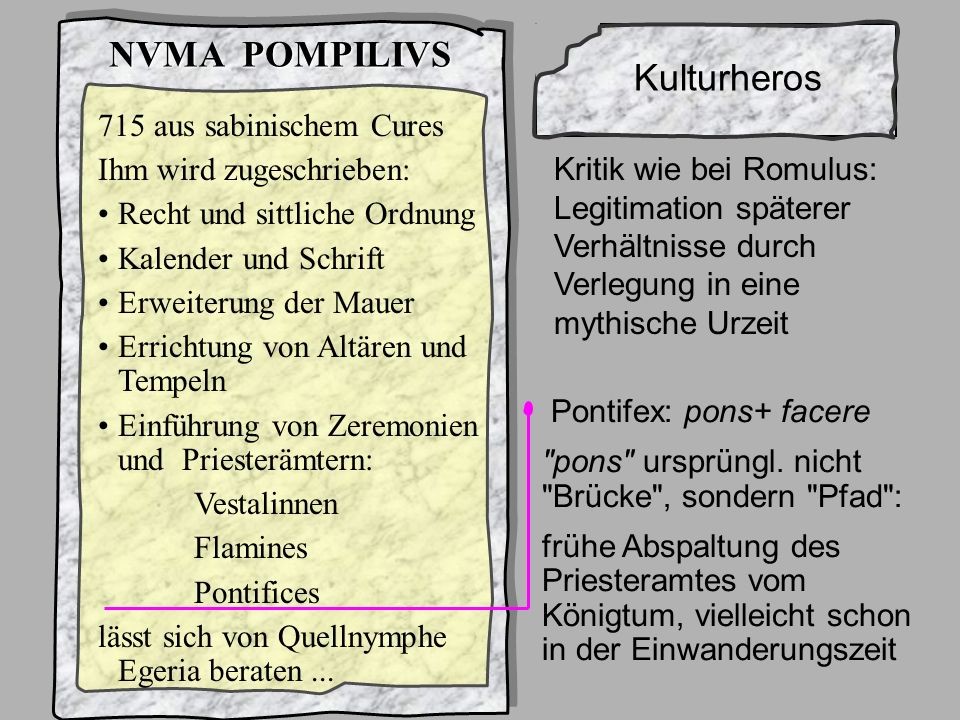 König2Numa NVMA POMPILIVS 715 aus sabinischem Cures Ihm wird zugeschrieben: Recht und sittliche Ordnung Kalender und Schrift Erweiterung der Mauer Err