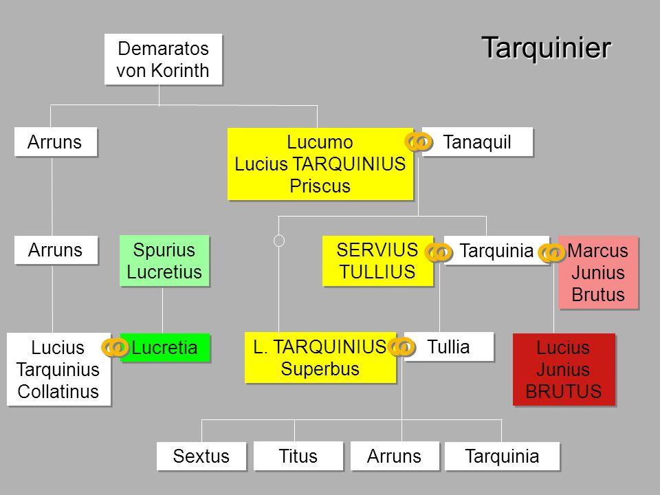 Lucretia Anm Tarquinii Tarquinier Lucumo Lucius TARQUINIUS Priscus Lucumo Lucius TARQUINIUS Priscus Tanaquil Spurius Lucretius Tarquinia SERVIUS TULLI
