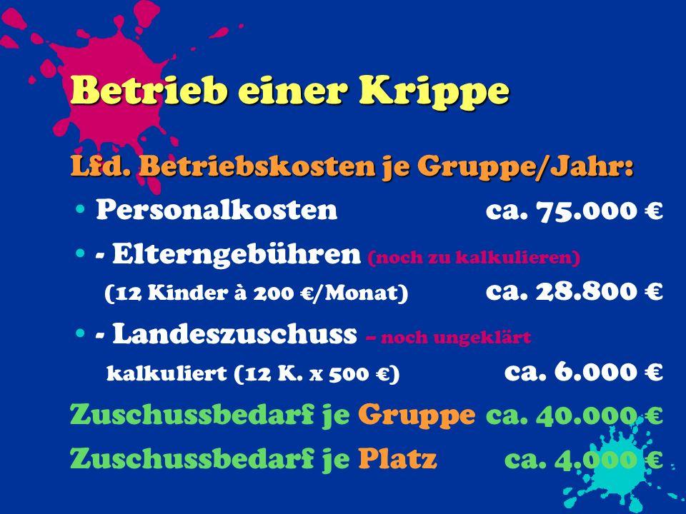 Betrieb einer Krippe Lfd. Betriebskosten je Gruppe/Jahr: Personalkostenca.