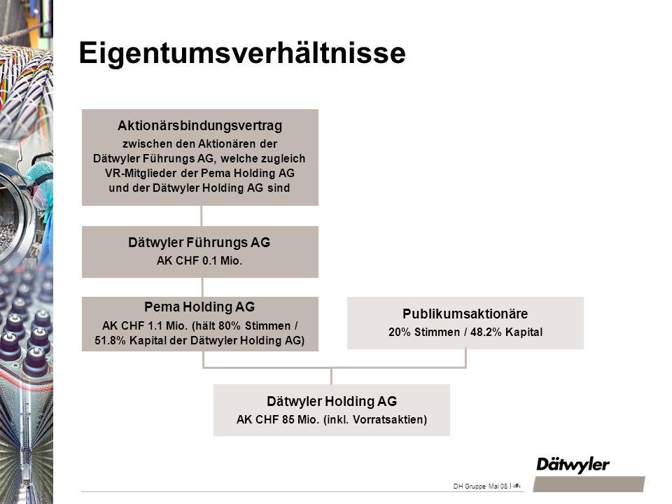 | 10 DH Gruppe Mai 08 Aktionärsbindungsvertrag zwischen den Aktionären der Dätwyler Führungs AG, welche zugleich VR-Mitglieder der Pema Holding AG und