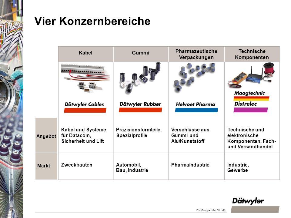 | 13 DH Gruppe Mai 08 Vier Konzernbereiche KabelGummi Pharmazeutische Verpackungen Technische Komponenten Kabel und Systeme für Datacom, Sicherheit un