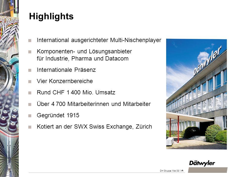 | 2 DH Gruppe Mai 08 Highlights International ausgerichteter Multi-Nischenplayer Komponenten- und Lösungsanbieter für Industrie, Pharma und Datacom In
