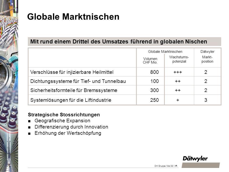| 4 DH Gruppe Mai 08 Globale Marktnischen Dätwyler Volumen CHF Mio. Wachstums- potenzial Markt- position Verschlüsse für injizierbare Heilmittel800+++