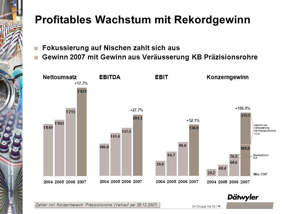 | 7 DH Gruppe Mai 08 Fokussierung auf Nischen zahlt sich aus Gewinn 2007 mit Gewinn aus Veräusserung KB Präzisionsrohre Profitables Wachstum mit Rekor