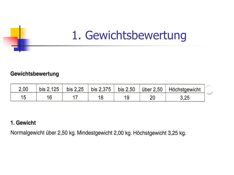 1. Gewichtsbewertung