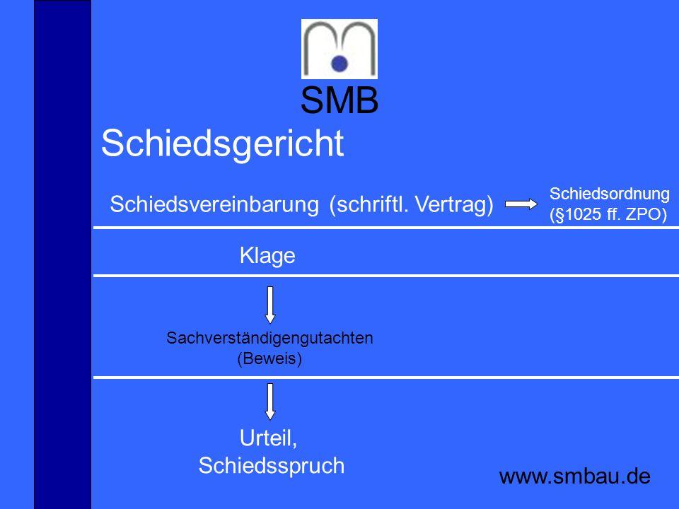 SMB www.smbau.de Schiedsgericht Klage Sachverständigengutachten (Beweis) Urteil, Schiedsspruch Schiedsvereinbarung (schriftl. Vertrag) Schiedsordnung