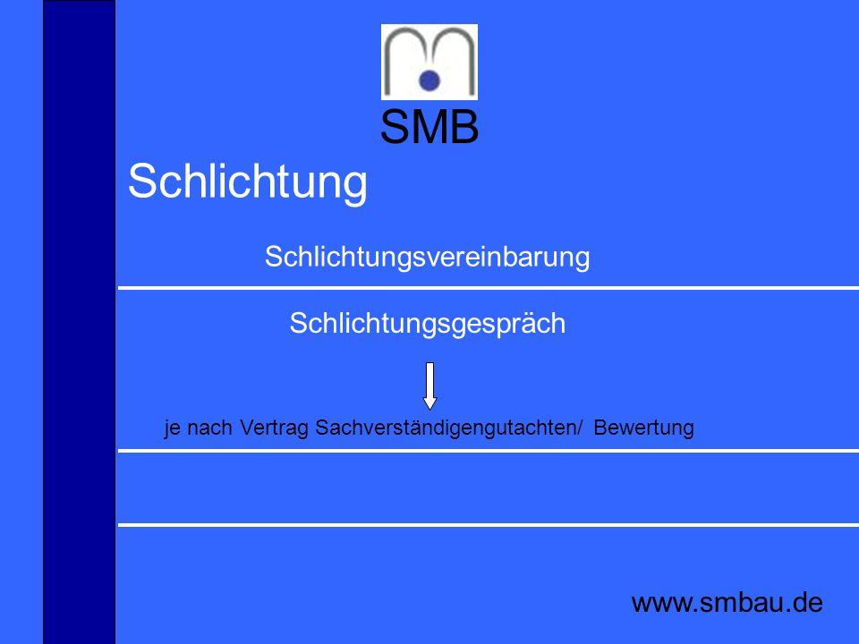 SMB www.smbau.de Schlichtung Schlichtungsgespräch je nach Vertrag Sachverständigengutachten/ Bewertung Schlichtungsvereinbarung
