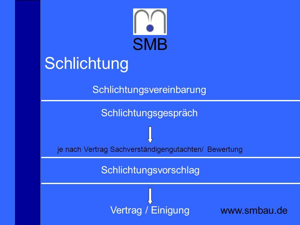 SMB www.smbau.de Schlichtung Schlichtungsgespräch je nach Vertrag Sachverständigengutachten/ Bewertung Vertrag / Einigung Schlichtungsvereinbarung Sch