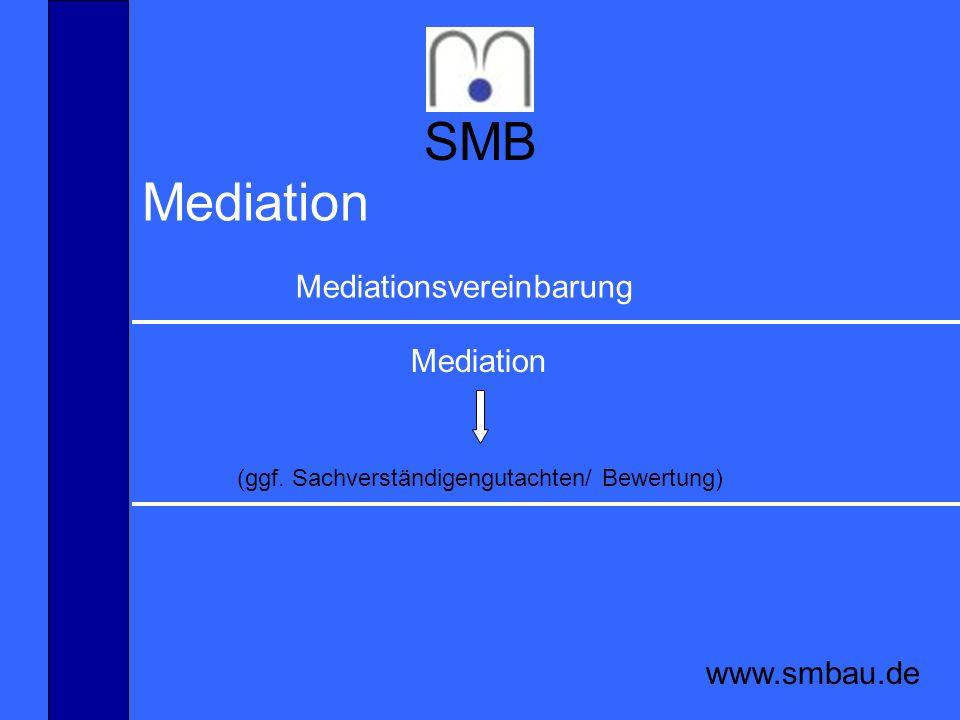 SMB www.smbau.de Mediation (ggf. Sachverständigengutachten/ Bewertung) Mediationsvereinbarung