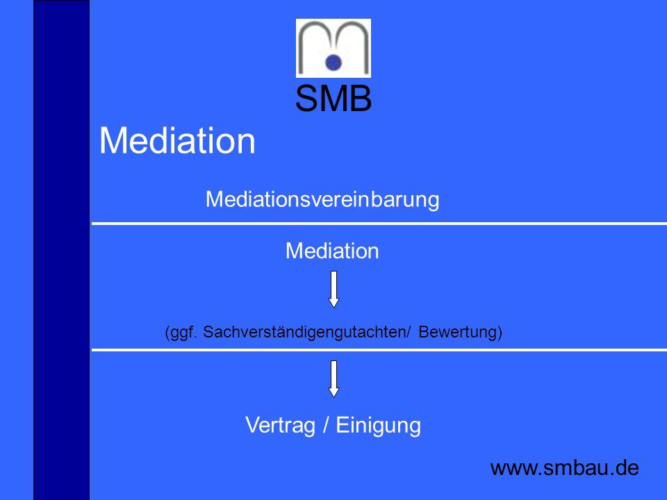 SMB www.smbau.de Mediation (ggf. Sachverständigengutachten/ Bewertung) Vertrag / Einigung Mediationsvereinbarung
