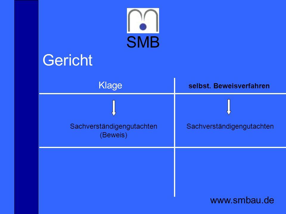 SMB www.smbau.de Gericht Klage selbst. Beweisverfahren Sachverständigengutachten (Beweis) Sachverständigengutachten
