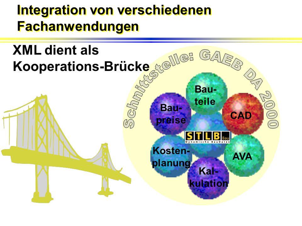 PlanungAusführung Produkte Auftraggeber ( Bauherr ) Architekt Fachingenieur D81 Leistungs- beschrei- bung D82 Kosten- ansatz Bewerber Bieter Auftragne
