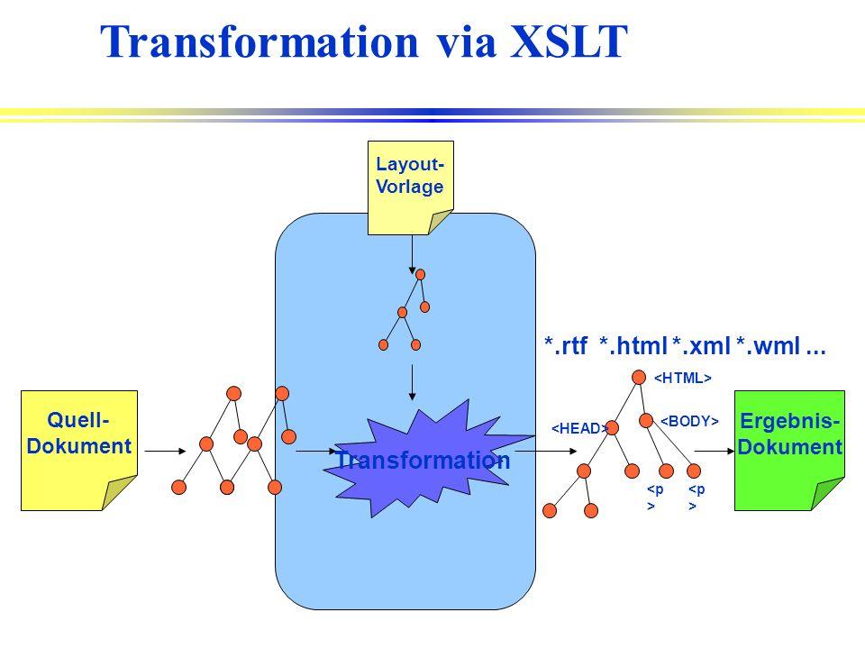 WAS IST XML? Die Wurzeln von XML liegen in SGML XML gehört zur Familie der Markup-Sprachen XML ist gleichzeitig auch eine Meta-Sprache (Sprache zur De