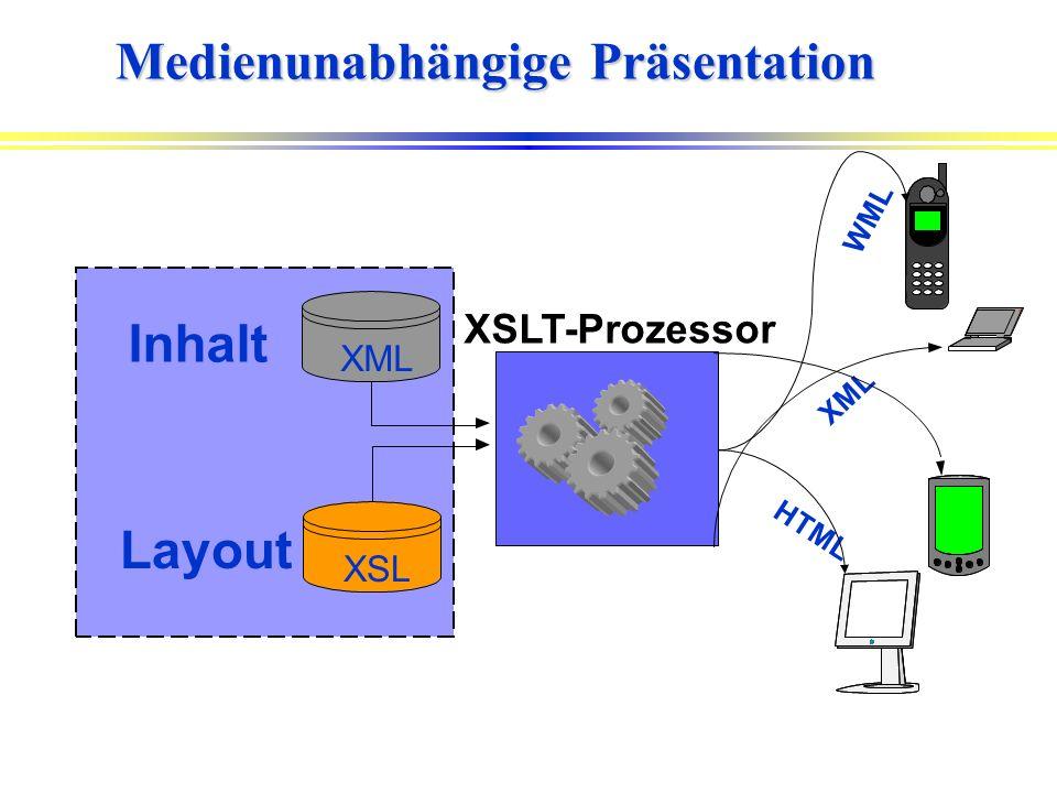 Transformation Layout- Vorlage Quell- Dokument Transformation via XSLT Ergebnis- Dokument *.rtf *.html *.xml *.wml...